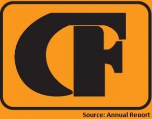 Central-Finance-Company-PLC-